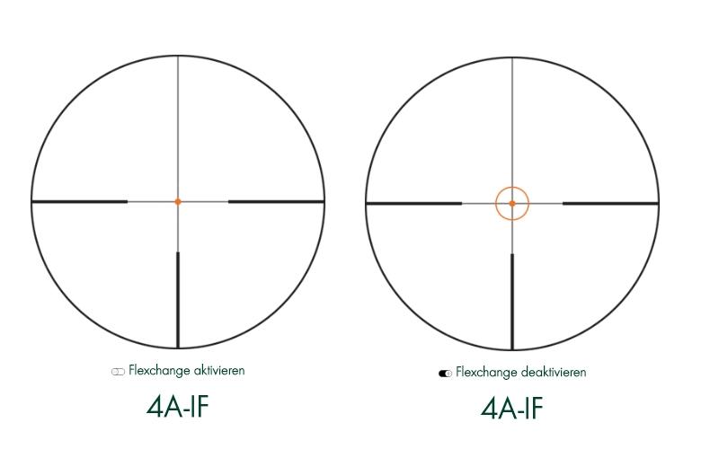 Swarovski Flexchange Absehen 4A-IF
